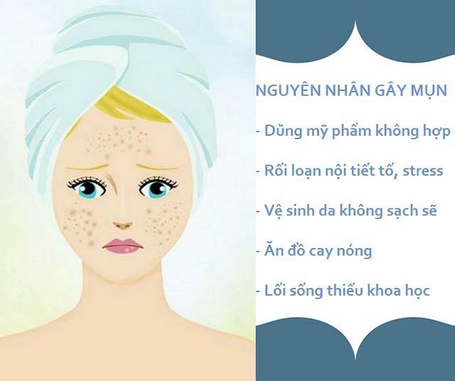 Hiểu đúng nguyên nhân để có cách chăm sóc da mụn hiệu quả hơn